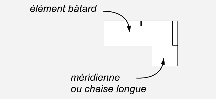 Canap D 39 Angle Droit Ou Gauche